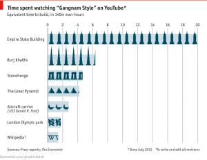 Geleentheidskoste Gangnam style
